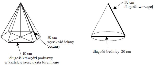 Egzamin_gimnazjalny