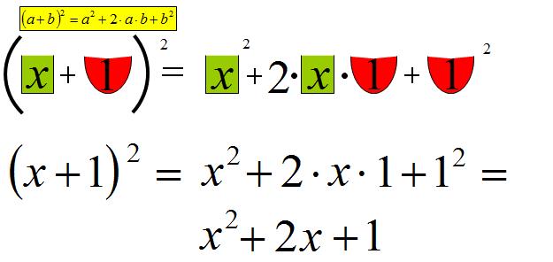 Kwadrat sumy wzory skróconego mnożenia