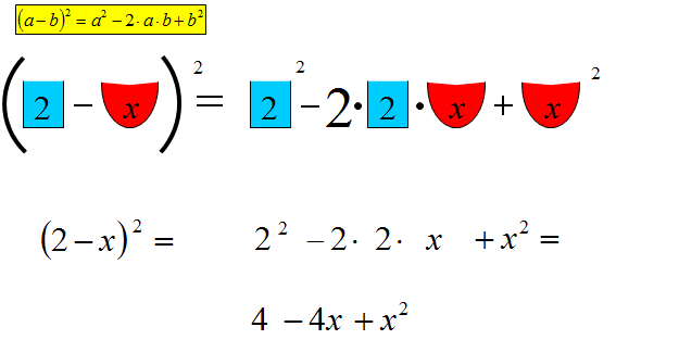 Wzory skróconego mnożenia