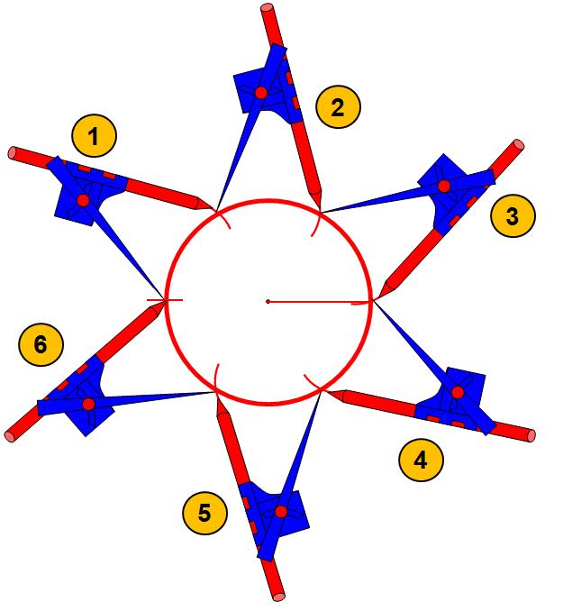 Konstrukcja sześciokąta foremnego