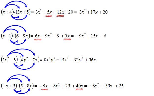 Mnożenie sum algebraicznych