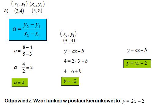 Funkcja liniowa przechodząca przez dwa punkty