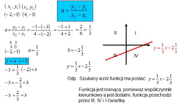 Podaj wzór funkcji przechodzącej przez dwa punkty
