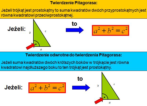 Twierdzenie odwrotne do twierdzenia Pitagorasa przykład