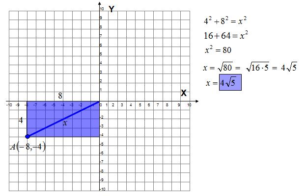 Obliczenie odległości twierdzenie pitagorasa