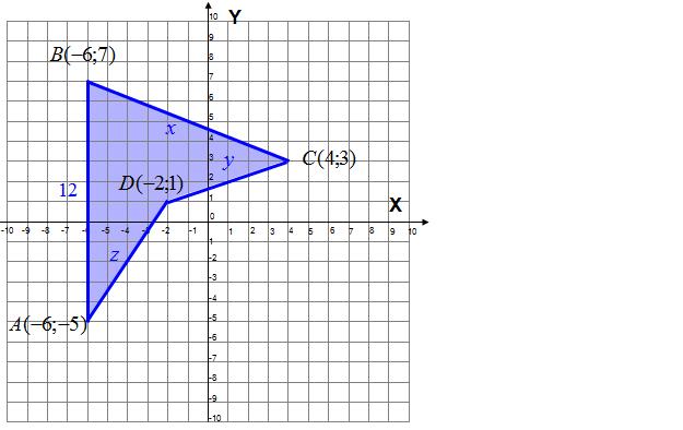 Wykorzystanie twierdzenia Pitagorasa w układzie współrzędnych