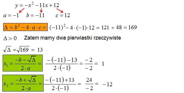 Miejsca zerowe funkcji kwadratowej.