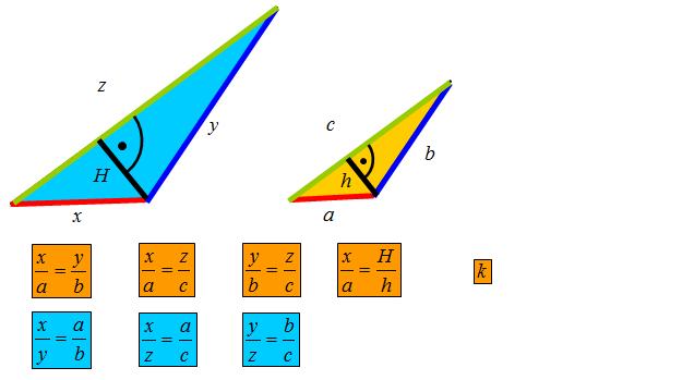 Trójkąty podobne