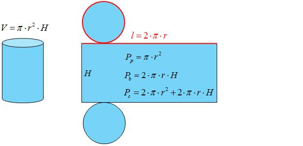 Wzór na objętość i pole całkowite walca