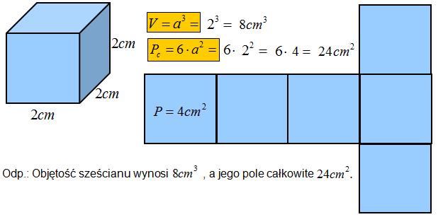 Oblicz pole całkowite i objętość sześcianu