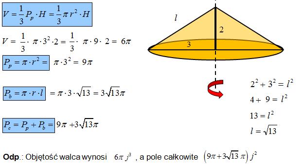 Objętość i pole całkowite stożka