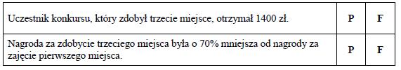 Tabelka z odpowiedziami prawda fałsz w zadaniu o procentach