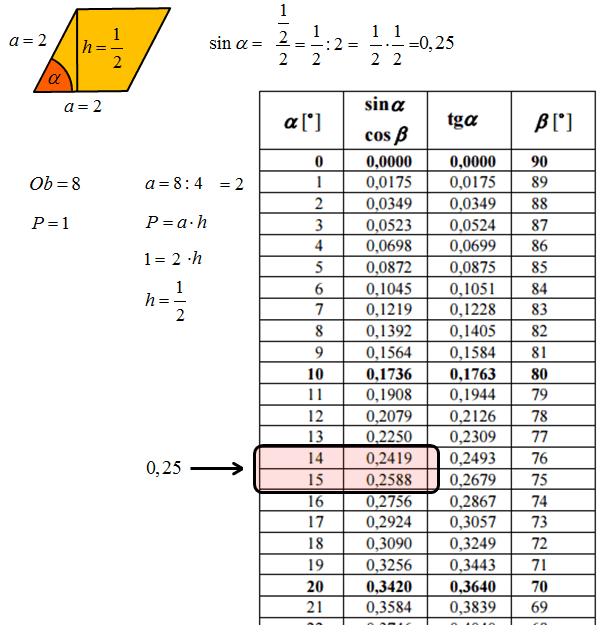podstawowa matura z matematyki 2021