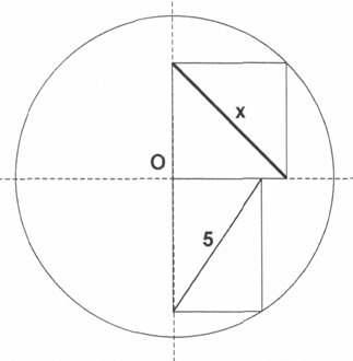 Promień koło i okrąg zadanie matematyczne z konkursu kuratoryjnego