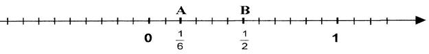 Oś liczbowa w zadaniu z konkursu kuratoryjnego z matematyki