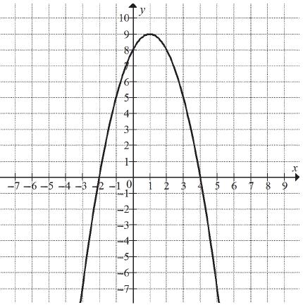 Wartość funkcji matura 2016