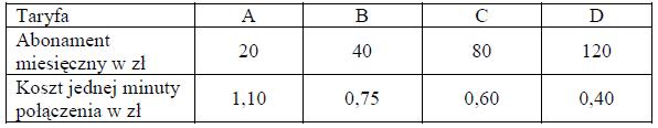 Tabela do testu gimnazjalnego