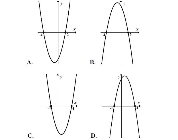 Matura funkcja kwadratowa