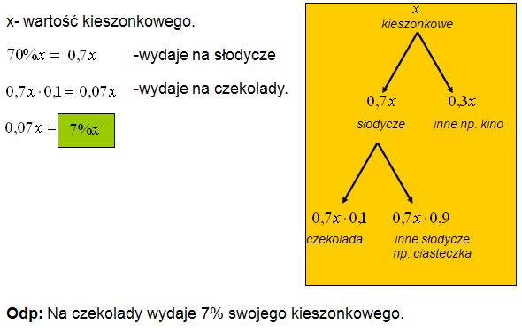 Procent z procentu