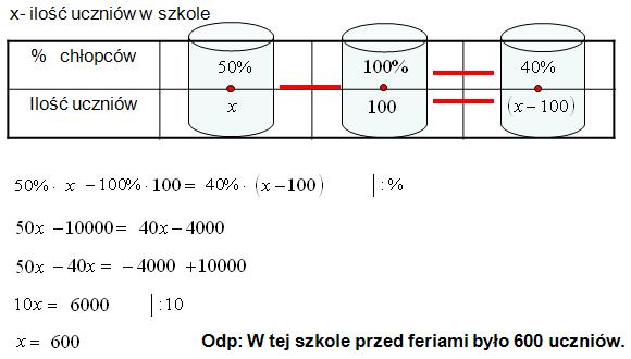 metoda na kubki
