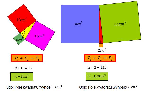 Pola twierdzenie Pitagorasa
