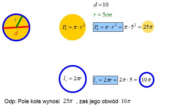 Wzór na obwód i pole koła