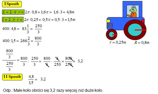 Obwód koła i długość okręgu