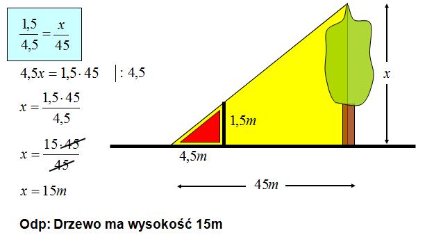 Długość cienia, podobieństwo trójkątów