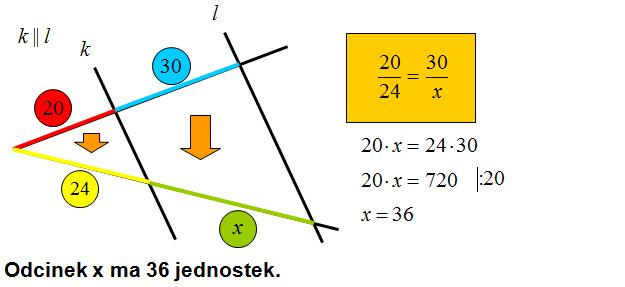 Twierdzenie Talesa - proporcje w przykładzie matematycznym