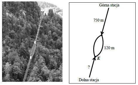 Rysunek kolejki górskiej