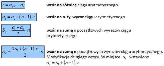 wzór na różnicę, wzór na n-ty  wyraz ciągu arytmetycznego, wzór na sumę n początkowych wyrazów ciągu arytmetycznego
