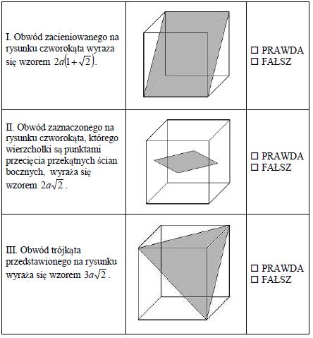 Przekroje sześcianu