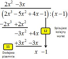 Dzielenie wielomianów, metoda pisemna