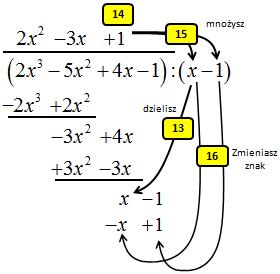 Metoda pisemnego dzielenia wielomianów