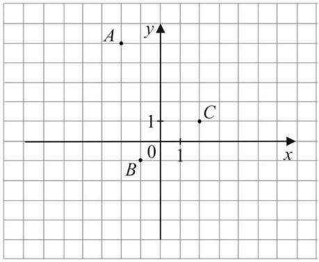 punkty A B C w układzie współrzędnym egzamin gimnazjalny 2019
