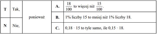 zadanie 14 procent z liczby egzamin gimnazjalny 2019