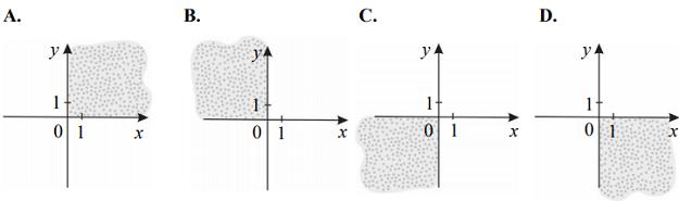 egzamin ósmoklasisty układ współrzędnych