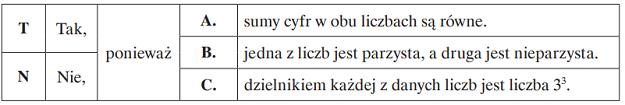 Zadanie 4 wielokrotność egzamin próbny Operon 2019