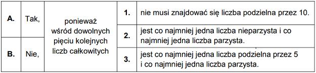 zadanie 5 egzamin ósmoklasisty z matematyki 2021